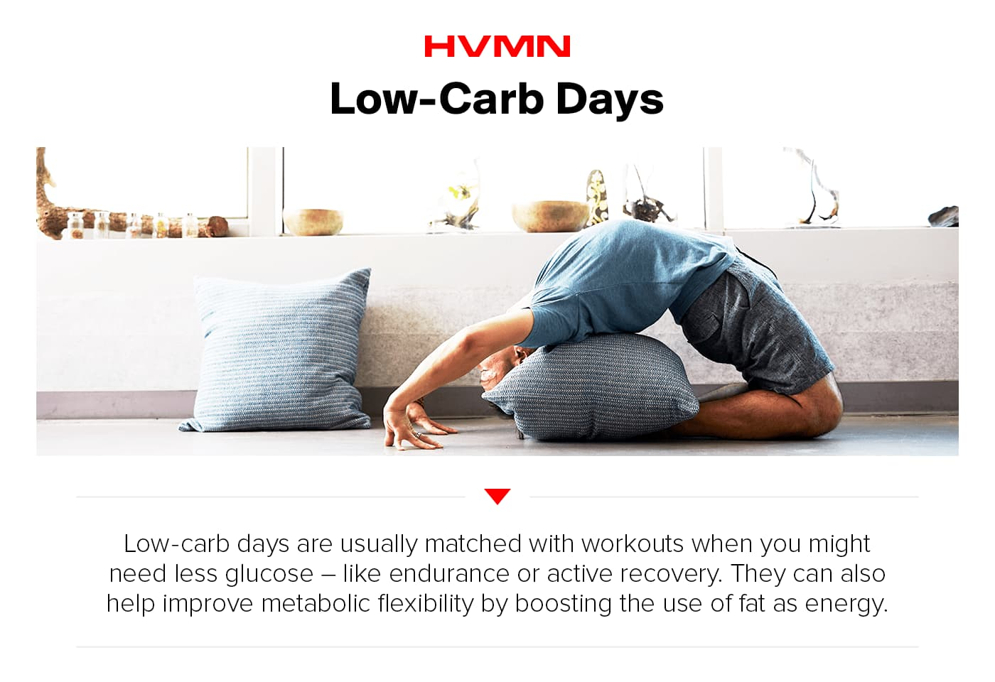 HVMN Carb Cycling Guide 3
