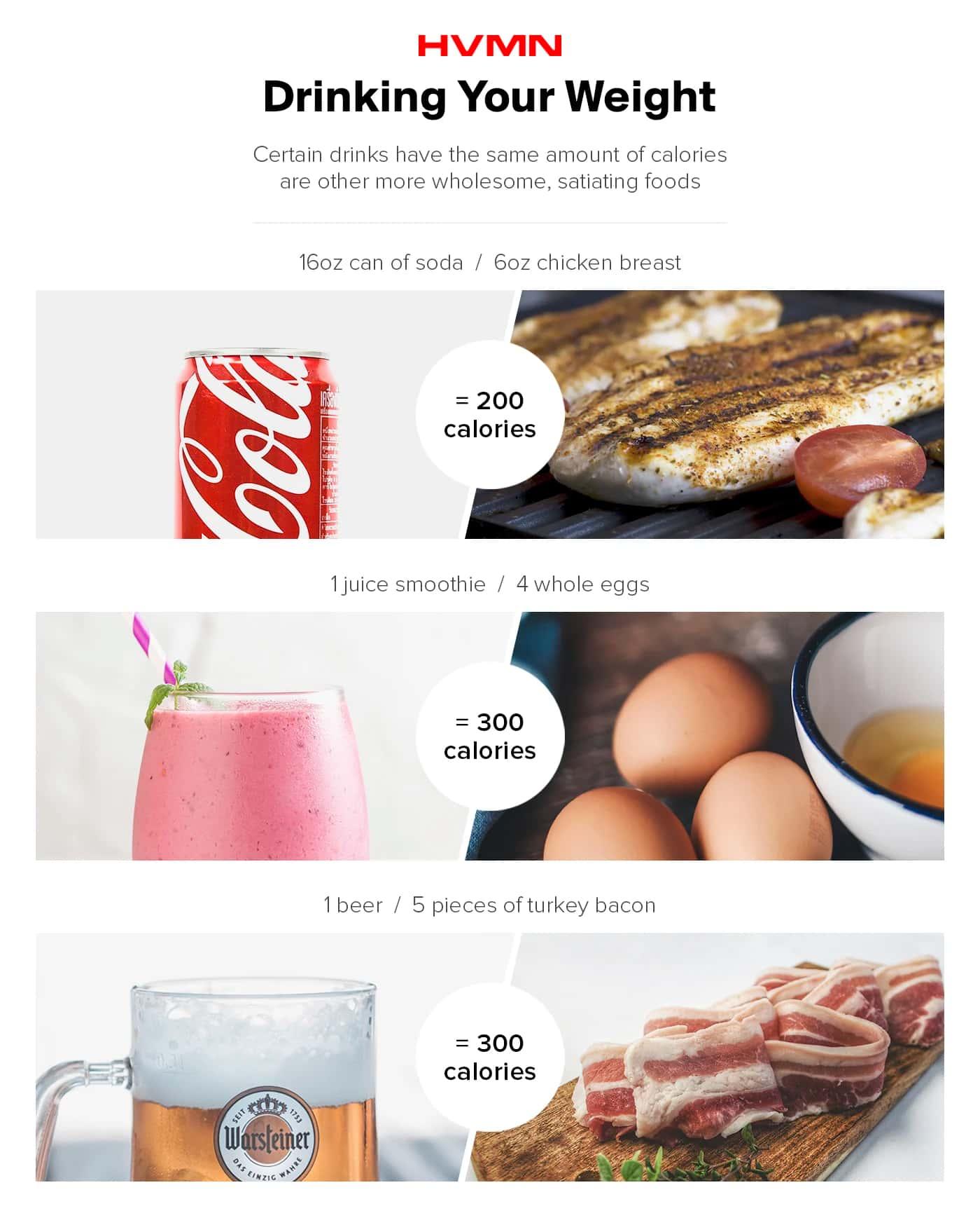 HVMN Weight Loss Drinks 1