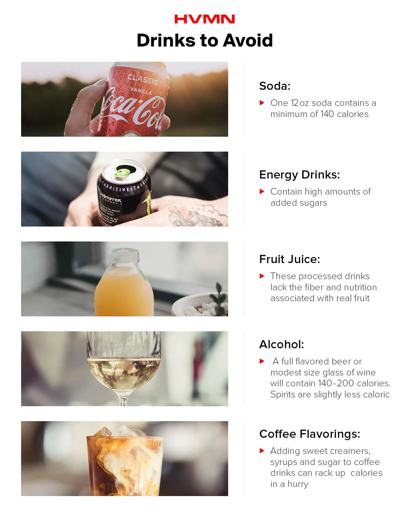 HVMN Weight Loss Drinks 3